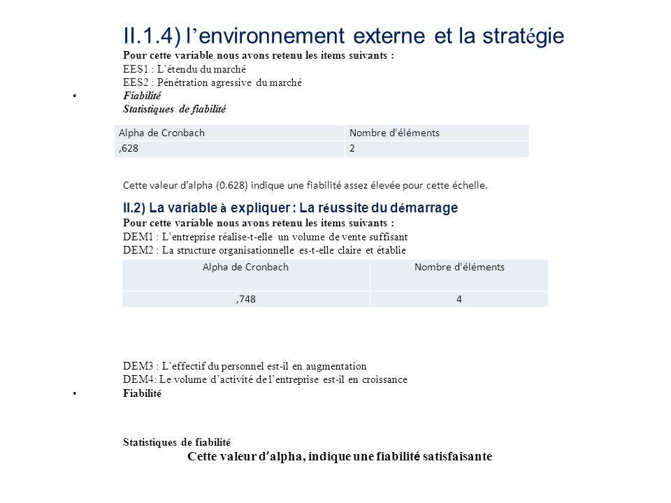 Alpha de CronbachNombre d'éléments,6282 Alpha de CronbachNombre d'éléments,7484 II.1.4) l environnement externe et la strat é gie Pour cette variable
