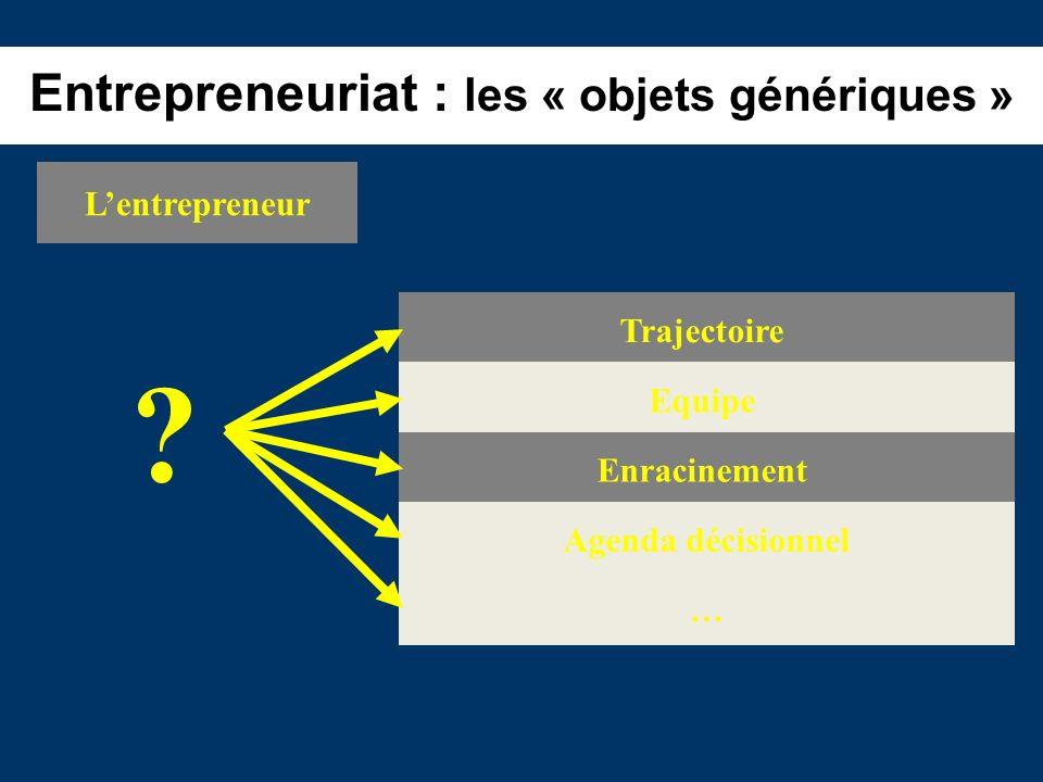 Entrepreneuriat : les « objets génériques » Trajectoire Equipe Enracinement Agenda décisionnel … ? Lentrepreneur