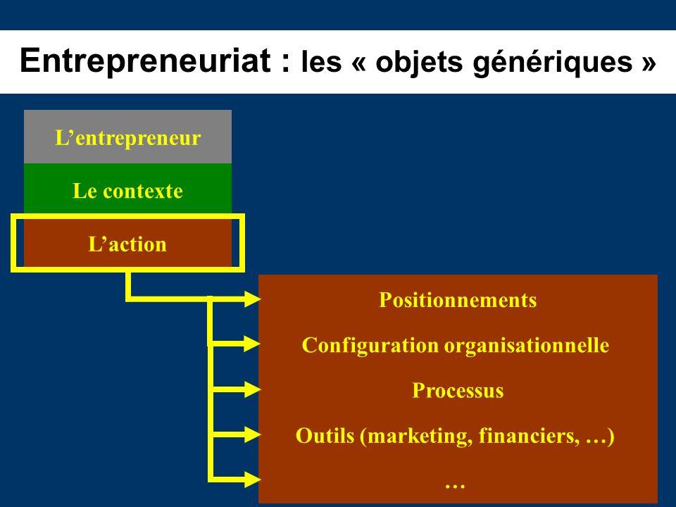 Entrepreneuriat : les « objets génériques » Positionnements Configuration organisationnelle Processus Outils (marketing, financiers, …) Le contexte …