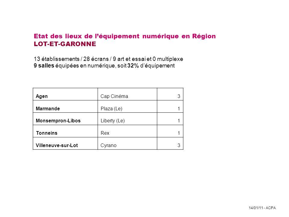 14/01/11 - ACPA Etat des lieux de léquipement numérique en Région LOT-ET-GARONNE 13 établissements / 28 écrans / 9 art et essai et 0 multiplexe 9 sall