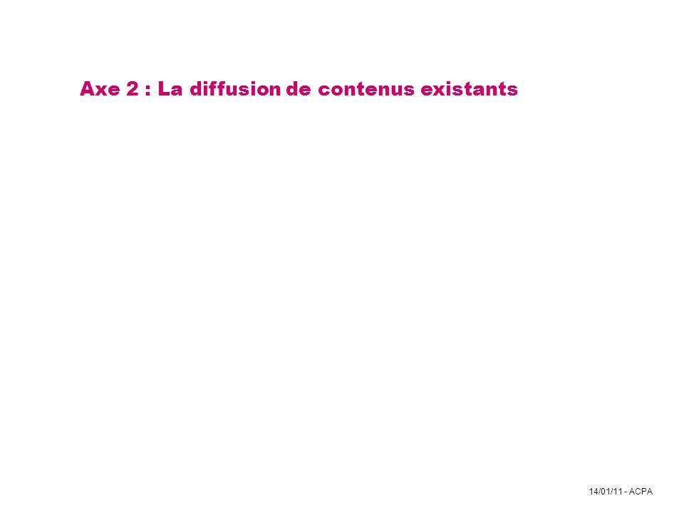 14/01/11 - ACPA Axe 2 : La diffusion de contenus existants