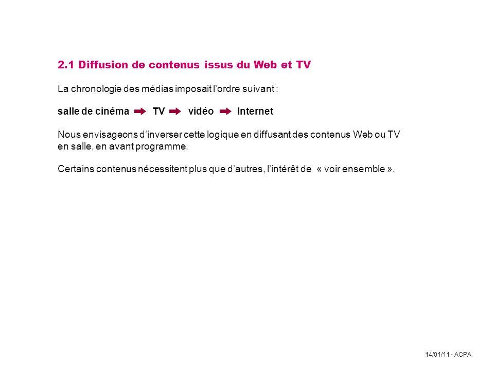 14/01/11 - ACPA 2.1 Diffusion de contenus issus du Web et TV La chronologie des médias imposait lordre suivant : salle de cinéma TV vidéo Internet Nou