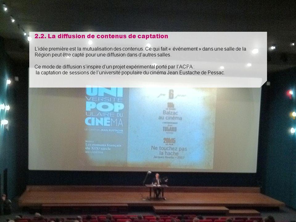14/01/11 - ACPA 2.2. La diffusion de contenus de captation Lidée première est la mutualisation des contenus. Ce qui fait « événement » dans une salle