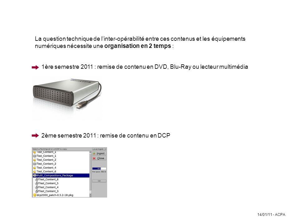 14/01/11 - ACPA La question technique de linter-opérabilité entre ces contenus et les équipements numériques nécessite une organisation en 2 temps : 1