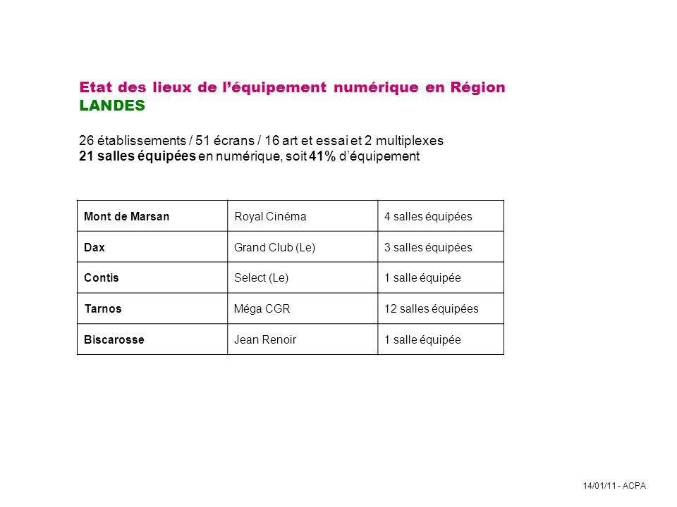 14/01/11 - ACPA Etat des lieux de léquipement numérique en Région LANDES 26 établissements / 51 écrans / 16 art et essai et 2 multiplexes 21 salles éq