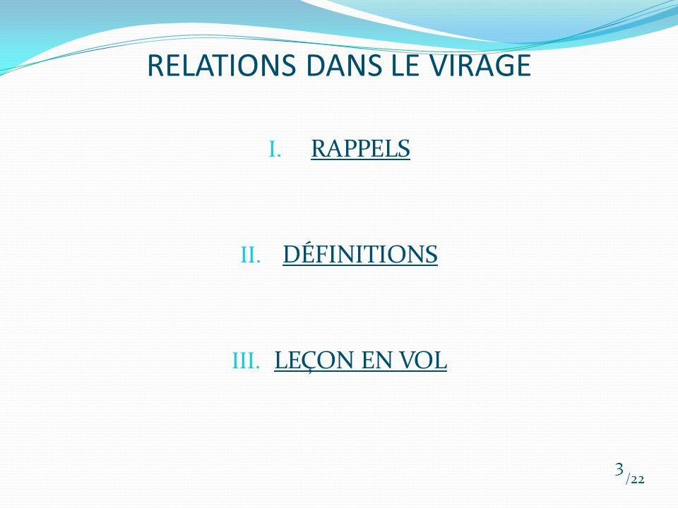 RELATIONS DANS LE VIRAGE I. RAPPELS /22 4
