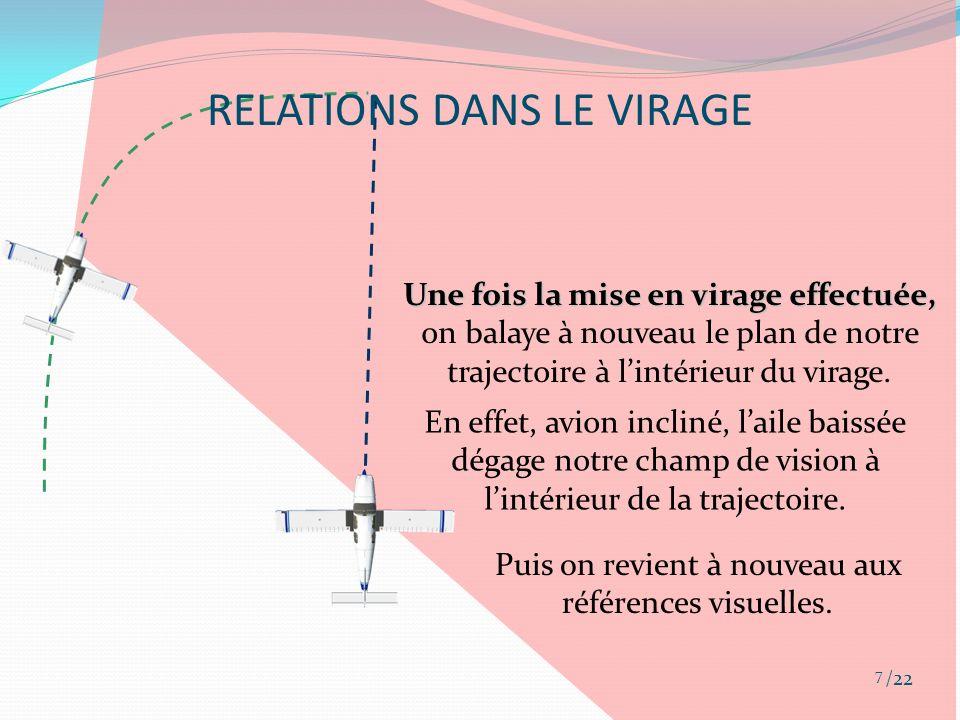 RELATIONS DANS LE VIRAGE II. DÉFINITIONS /22 8
