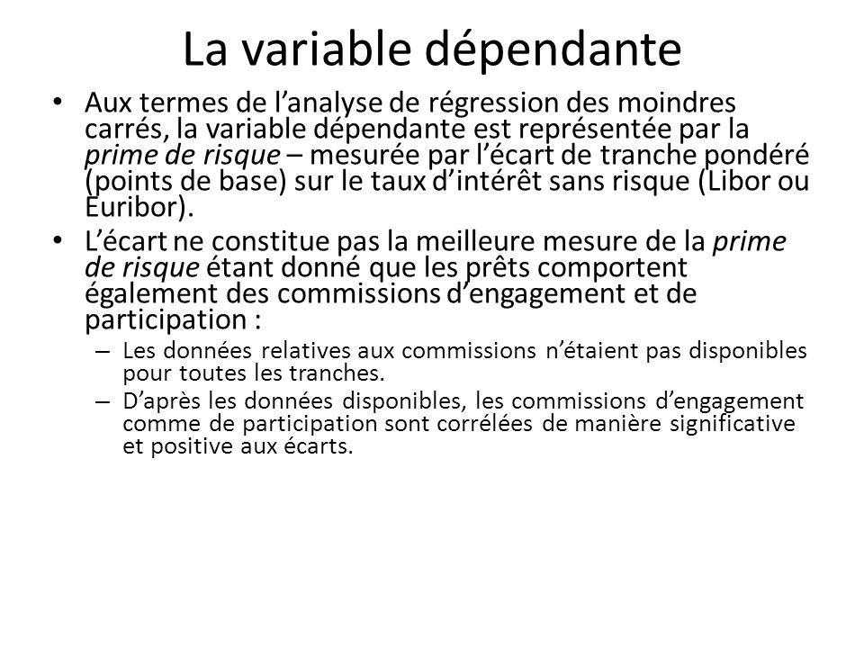 La variable dépendante Aux termes de lanalyse de régression des moindres carrés, la variable dépendante est représentée par la prime de risque – mesur