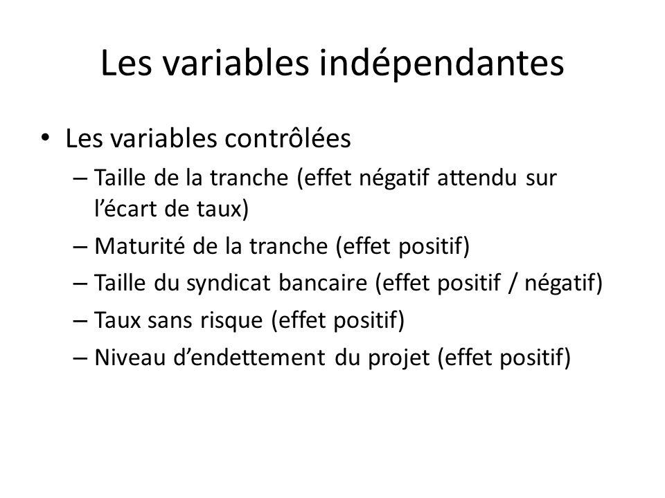Les variables indépendantes Les variables contrôlées – Taille de la tranche (effet négatif attendu sur lécart de taux) – Maturité de la tranche (effet