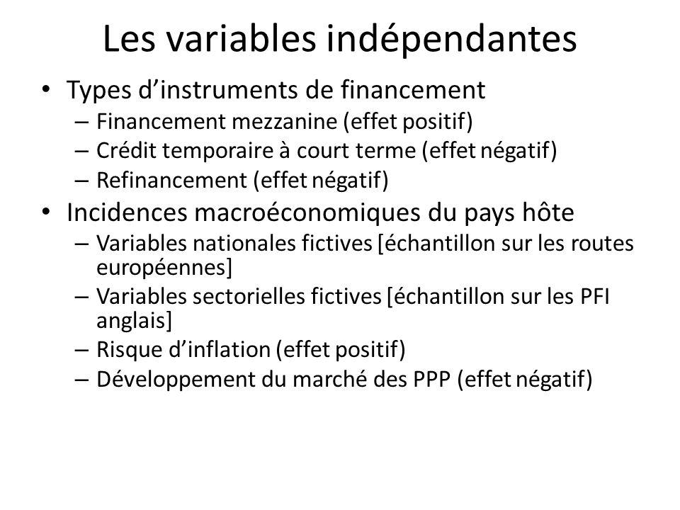 Les variables indépendantes Types dinstruments de financement – Financement mezzanine (effet positif) – Crédit temporaire à court terme (effet négatif