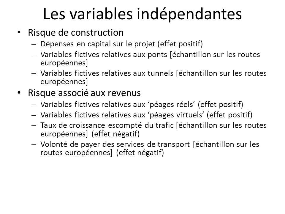 Les variables indépendantes Risque de construction – Dépenses en capital sur le projet (effet positif) – Variables fictives relatives aux ponts [échan