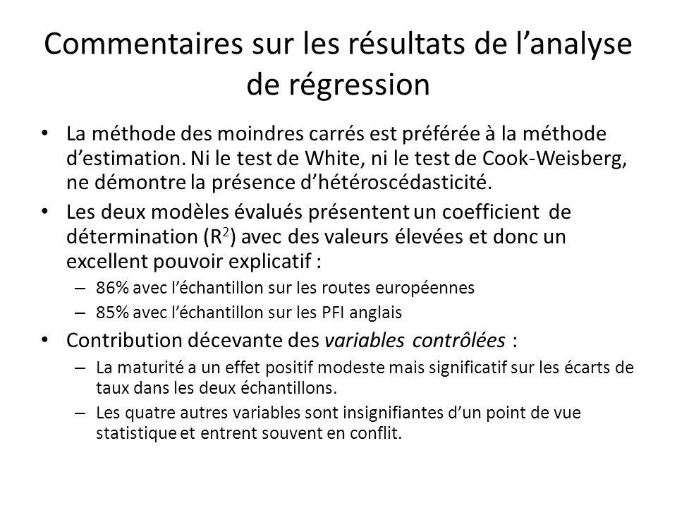 Commentaires sur les résultats de lanalyse de régression La méthode des moindres carrés est préférée à la méthode destimation. Ni le test de White, ni