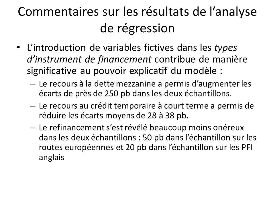 Commentaires sur les résultats de lanalyse de régression Lintroduction de variables fictives dans les types dinstrument de financement contribue de ma