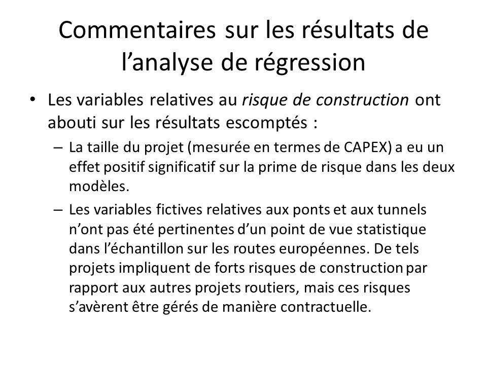 Commentaires sur les résultats de lanalyse de régression Les variables relatives au risque de construction ont abouti sur les résultats escomptés : –