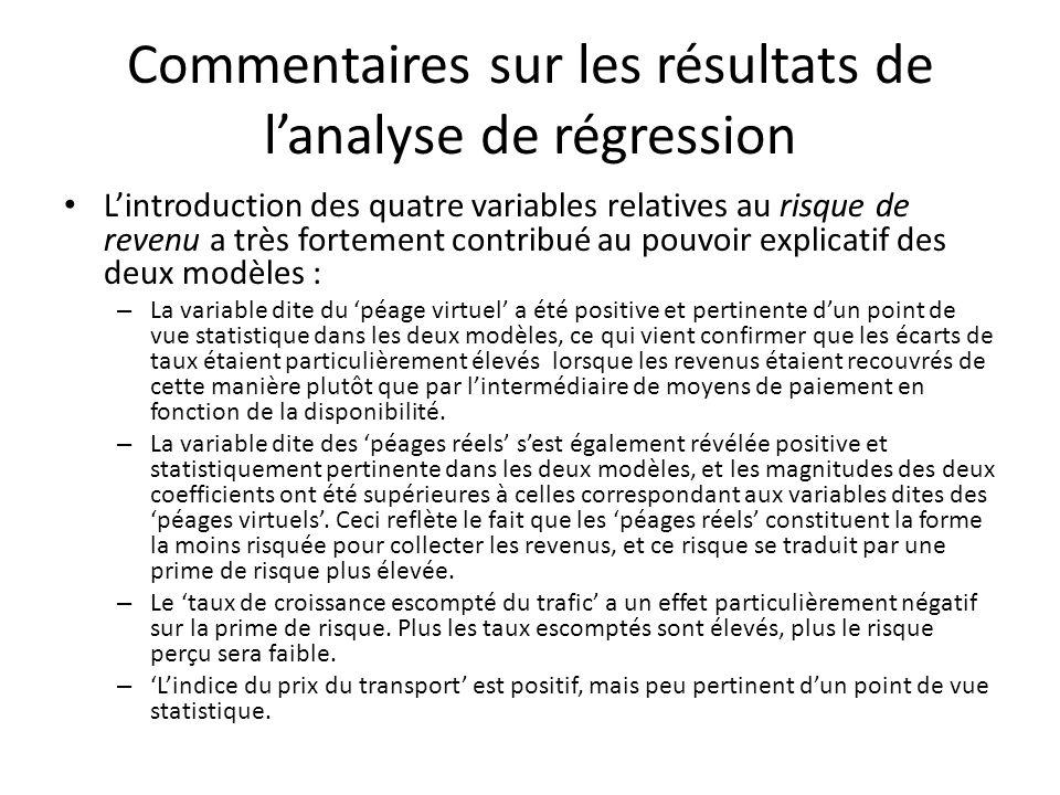 Commentaires sur les résultats de lanalyse de régression Lintroduction des quatre variables relatives au risque de revenu a très fortement contribué a