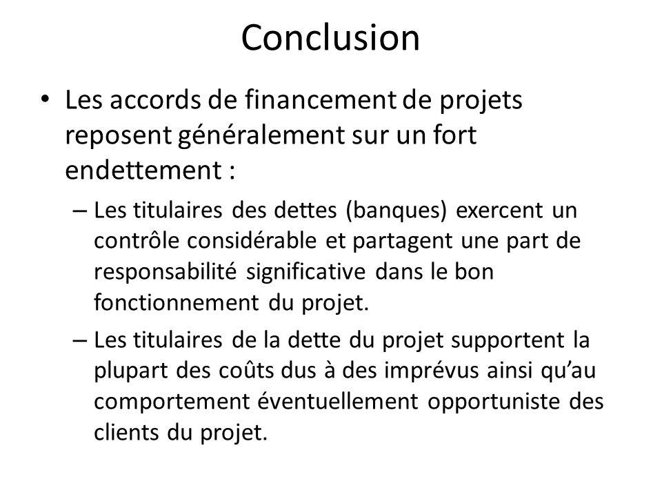 Conclusion Les accords de financement de projets reposent généralement sur un fort endettement : – Les titulaires des dettes (banques) exercent un con