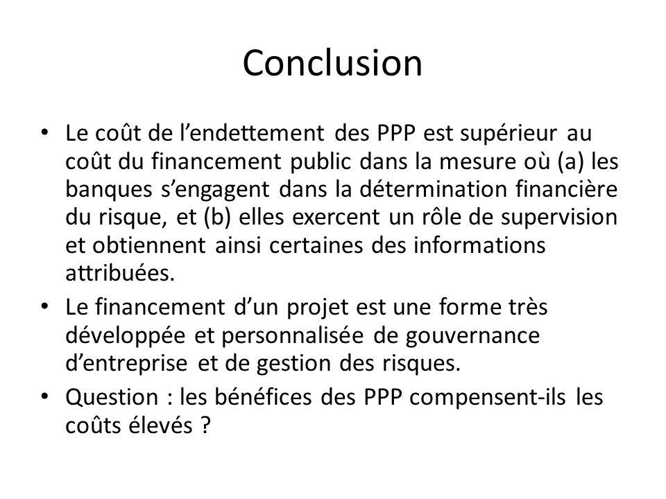 Conclusion Le coût de lendettement des PPP est supérieur au coût du financement public dans la mesure où (a) les banques sengagent dans la déterminati