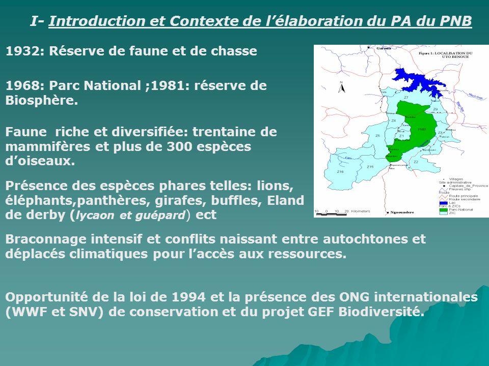 I- Introduction et Contexte de lélaboration du PA du PNB 1932: Réserve de faune et de chasse 1968: Parc National ;1981: réserve de Biosphère. Faune ri