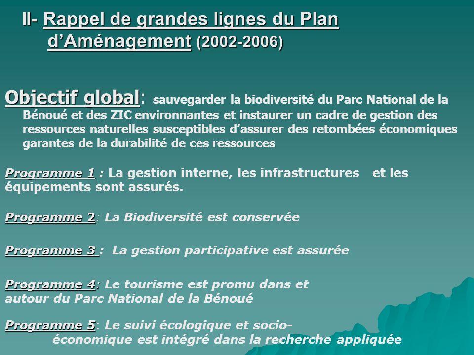 II- Rappel de grandes lignes du Plan dAménagement (2002-2006) Objectif global Objectif global: sauvegarder la biodiversité du Parc National de la Béno