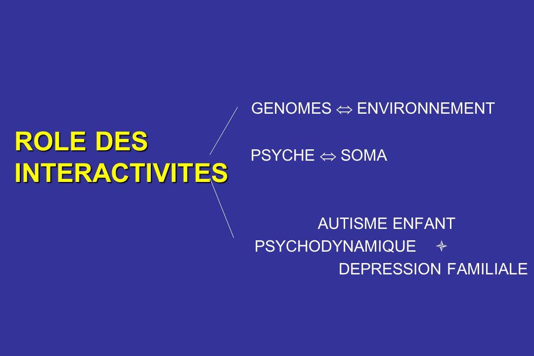 ROLE DES INTERACTIVITES GENOMES ENVIRONNEMENT PSYCHE SOMA AUTISME ENFANT PSYCHODYNAMIQUE DEPRESSION FAMILIALE