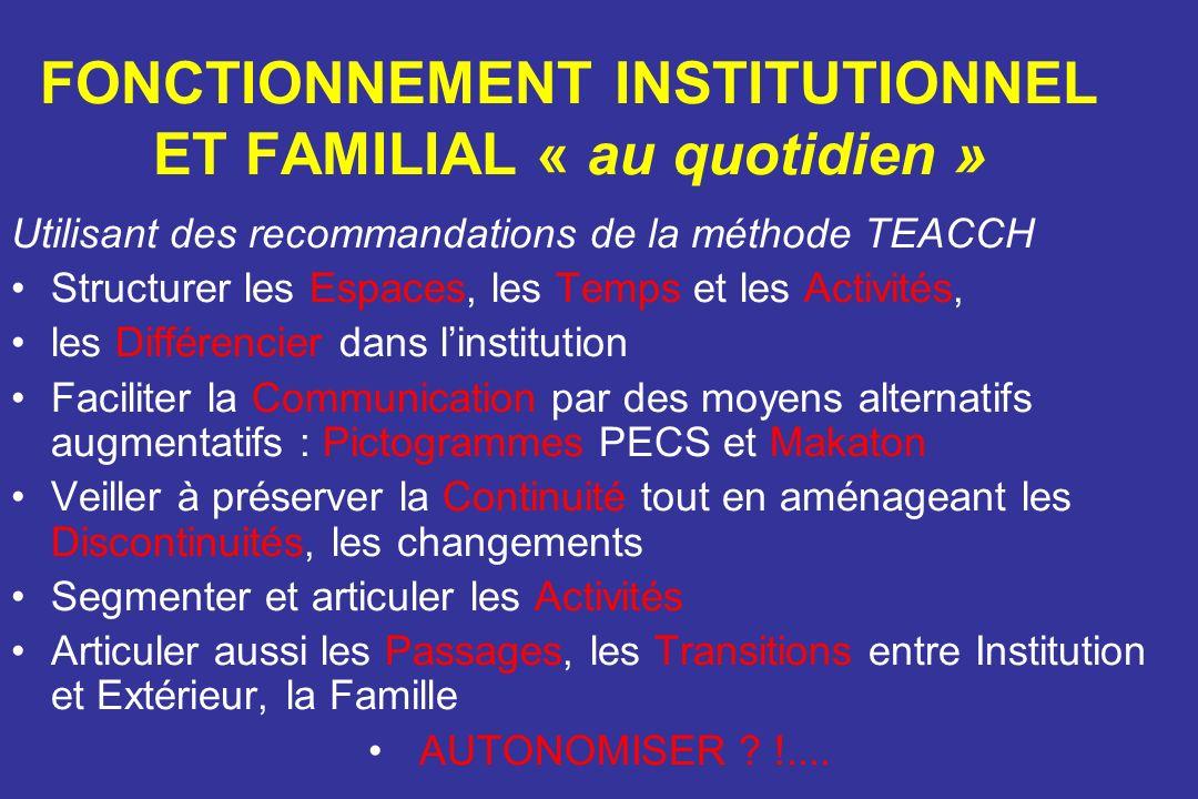 FONCTIONNEMENT INSTITUTIONNEL ET FAMILIAL « au quotidien » Utilisant des recommandations de la méthode TEACCH Structurer les Espaces, les Temps et les