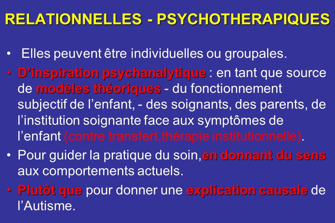 RELATIONNELLES - PSYCHOTHERAPIQUES Elles peuvent être individuelles ou groupales. Dinspiration psychanalytique modèles théoriquesDinspiration psychana