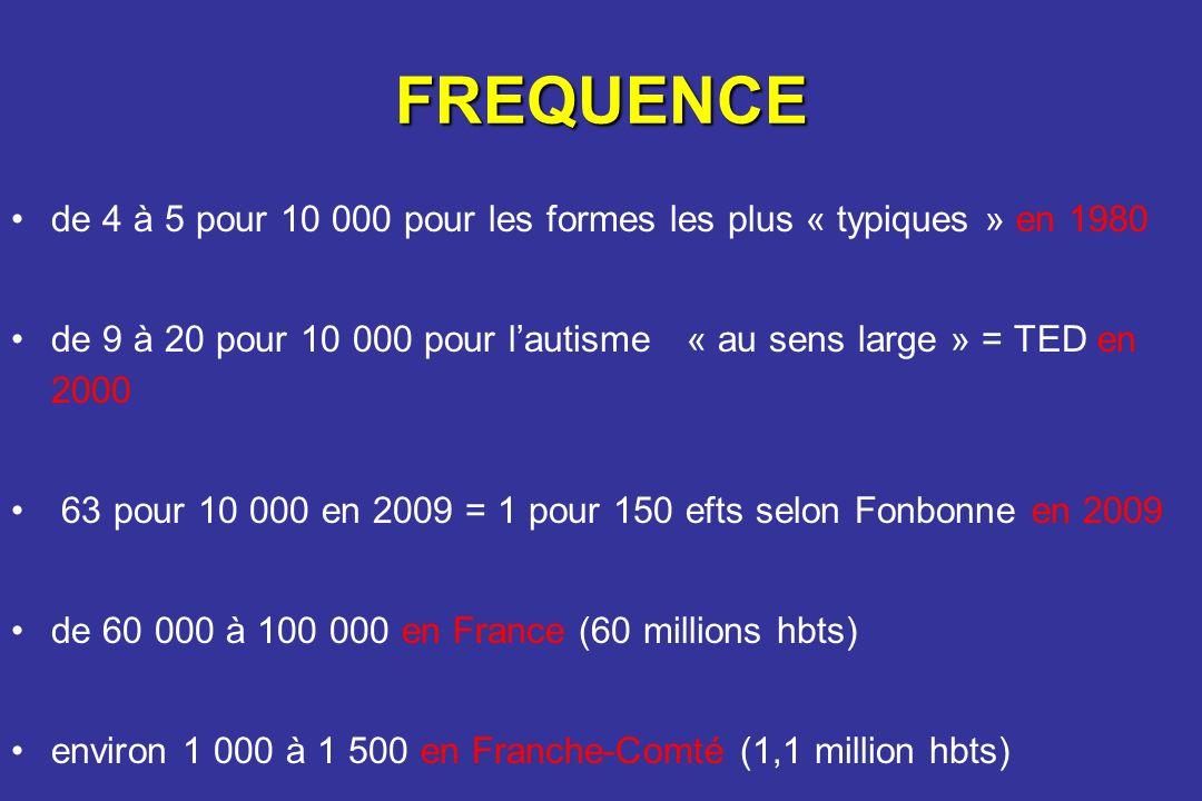 FREQUENCE de 4 à 5 pour 10 000 pour les formes les plus « typiques » en 1980 de 9 à 20 pour 10 000 pour lautisme « au sens large » = TED en 2000 63 po