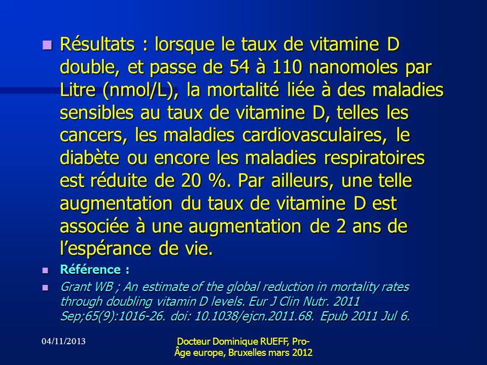 Résultats : lorsque le taux de vitamine D double, et passe de 54 à 110 nanomoles par Litre (nmol/L), la mortalité liée à des maladies sensibles au tau