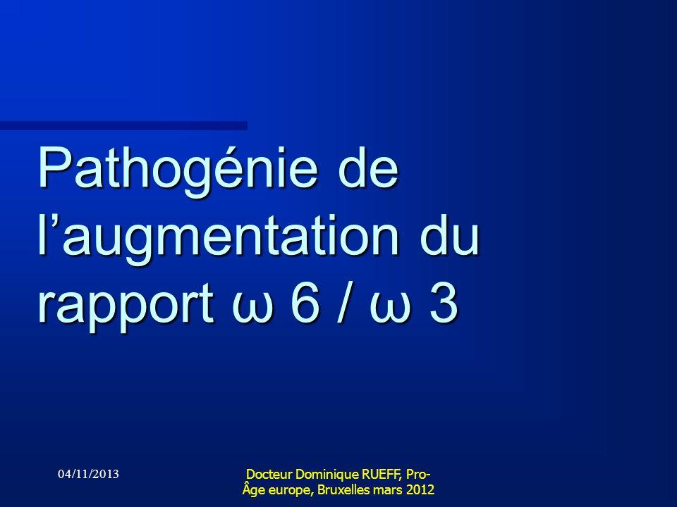 04/11/2013 Docteur Dominique RUEFF, Pro- Âge europe, Bruxelles mars 2012 Pathogénie de laugmentation du rapport ω 6 / ω 3