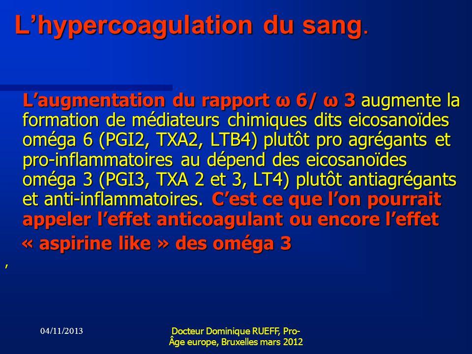 04/11/2013 Docteur Dominique RUEFF, Pro- Âge europe, Bruxelles mars 2012 Lhypercoagulation du sang. Laugmentation du rapport ω 6/ ω 3 augmente la form