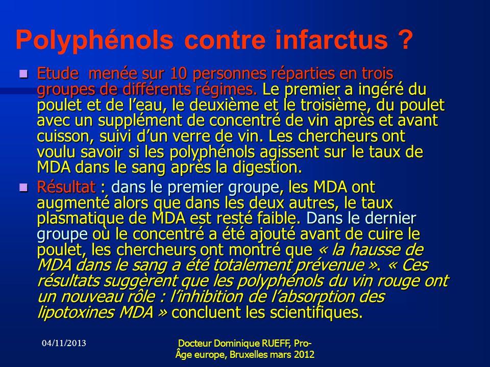 04/11/2013 Docteur Dominique RUEFF, Pro- Âge europe, Bruxelles mars 2012 Polyphénols contre infarctus ? Etude menée sur 10 personnes réparties en troi
