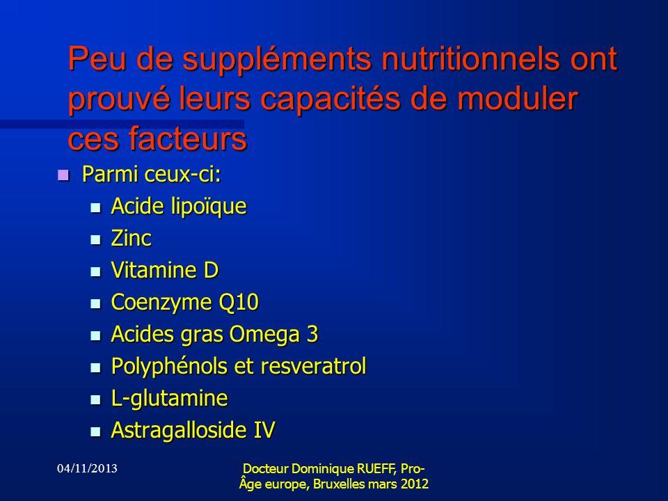 04/11/2013 Docteur Dominique RUEFF, Pro- Âge europe, Bruxelles mars 2012 Peu de suppléments nutritionnels ont prouvé leurs capacités de moduler ces fa