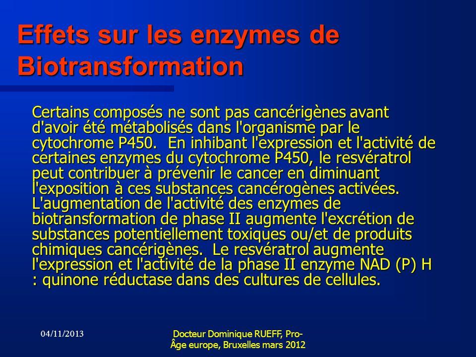 04/11/2013 Docteur Dominique RUEFF, Pro- Âge europe, Bruxelles mars 2012 Effets sur les enzymes de Biotransformation Certains composés ne sont pas can