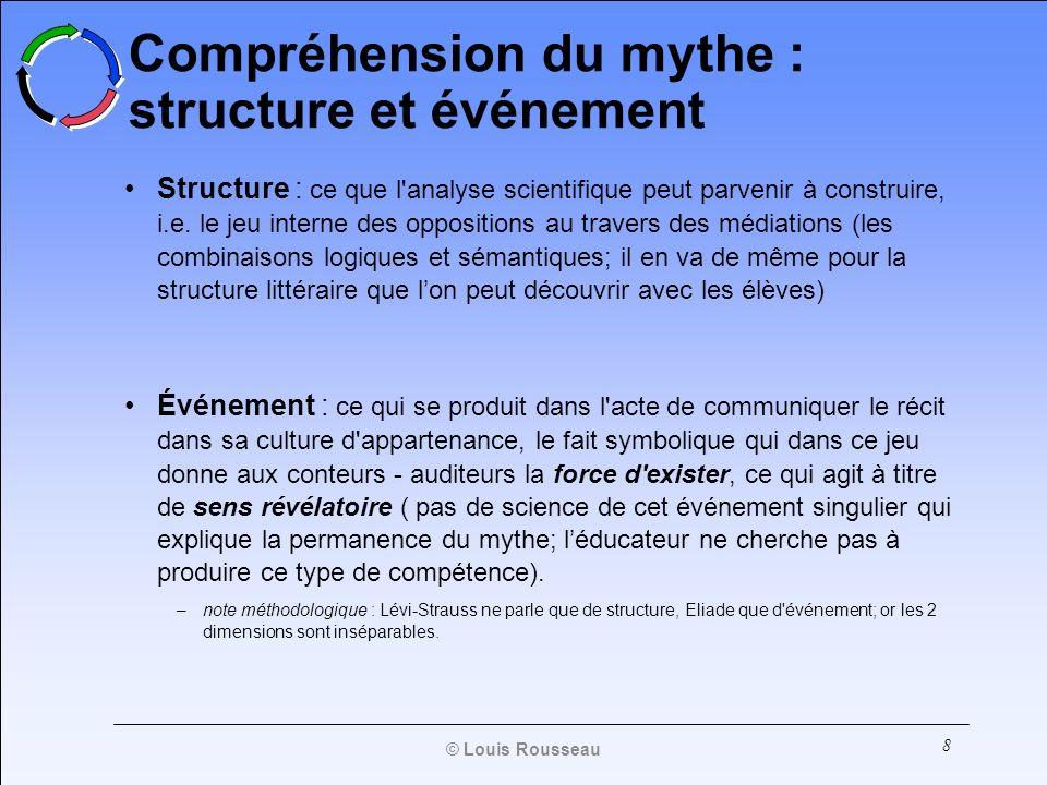 8 Compréhension du mythe : structure et événement Structure : ce que l'analyse scientifique peut parvenir à construire, i.e. le jeu interne des opposi