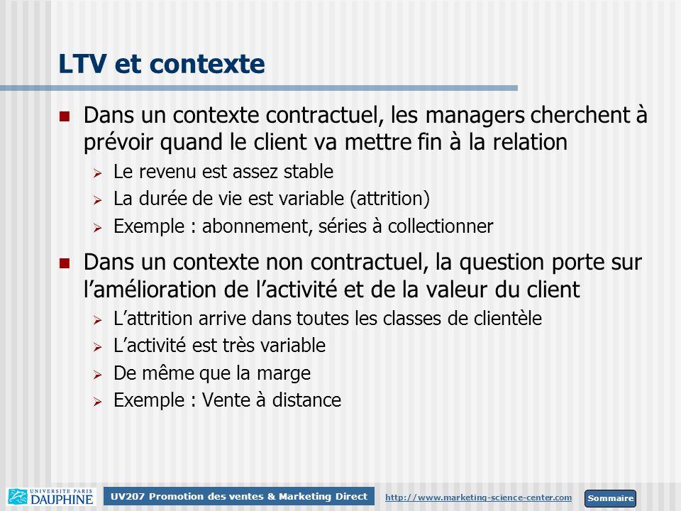 Sommaire http://www.marketing-science-center.com UV207 Promotion des ventes & Marketing Direct LTV et contexte Dans un contexte contractuel, les manag