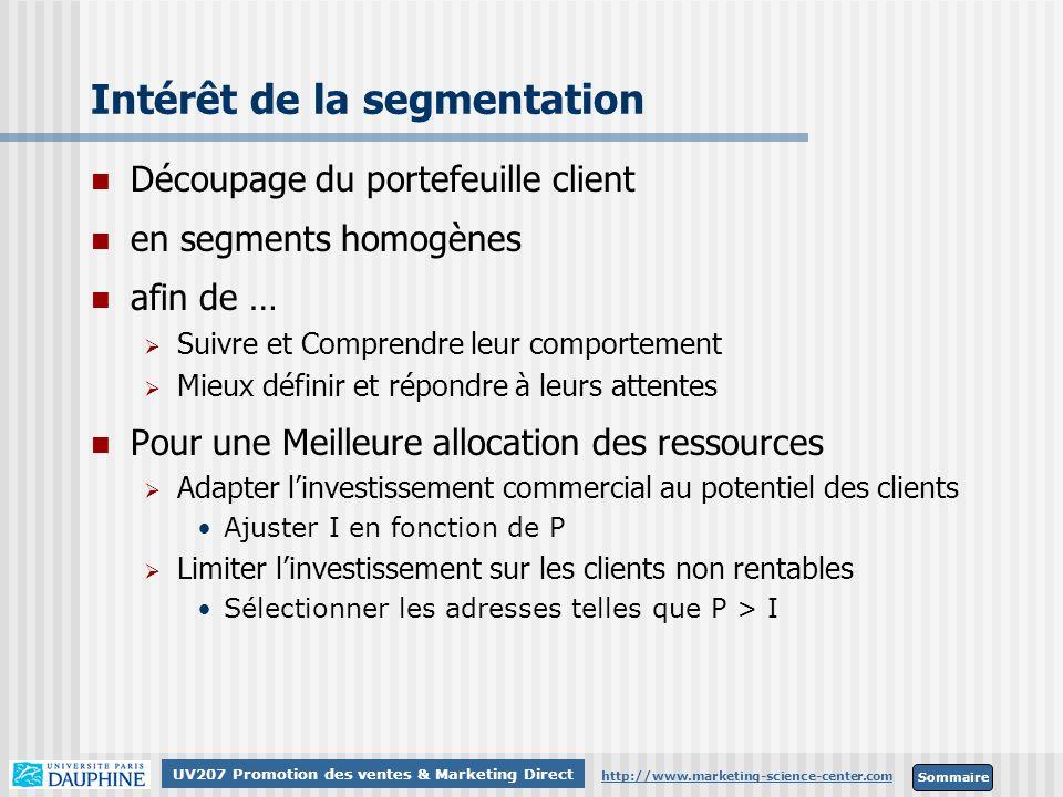 Sommaire http://www.marketing-science-center.com UV207 Promotion des ventes & Marketing Direct Intérêt de la segmentation Découpage du portefeuille cl