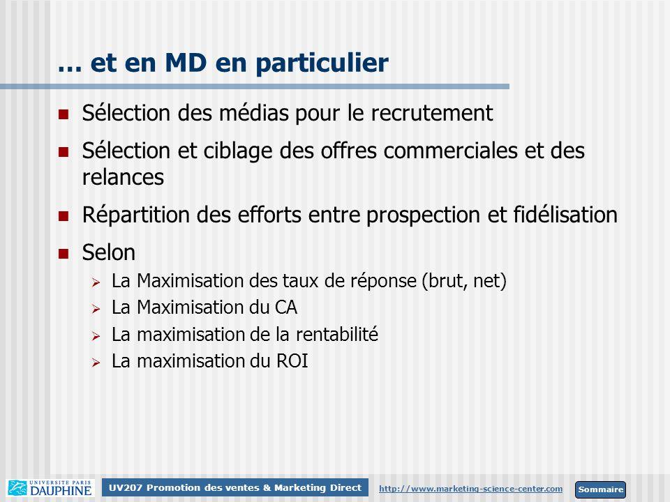 Sommaire http://www.marketing-science-center.com UV207 Promotion des ventes & Marketing Direct Vérification hypothèses RF