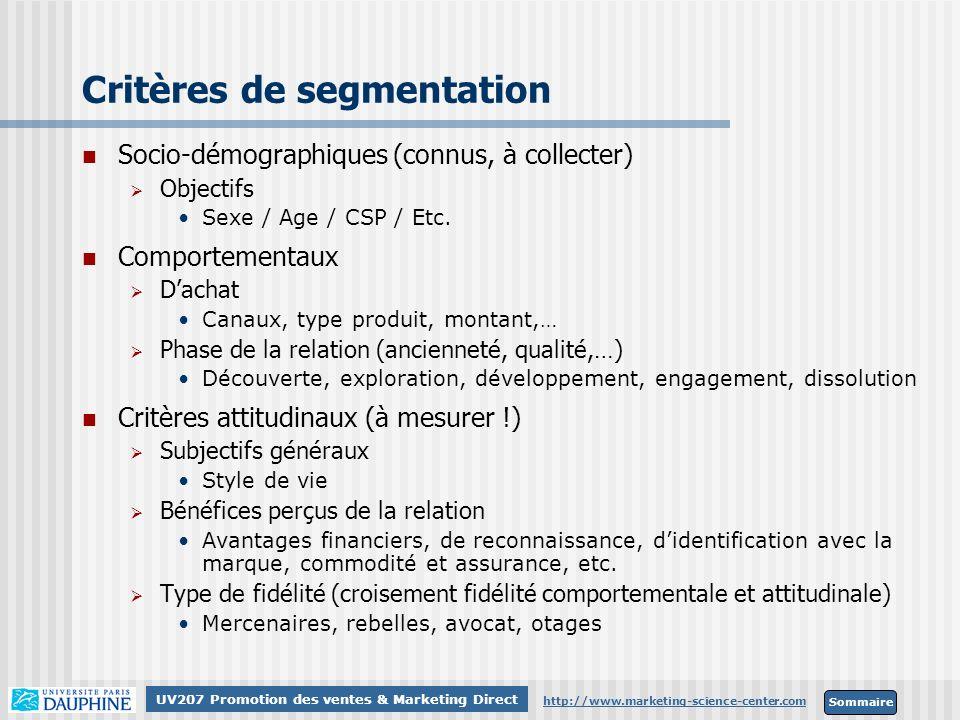 Sommaire http://www.marketing-science-center.com UV207 Promotion des ventes & Marketing Direct Critères de segmentation Socio-démographiques (connus,