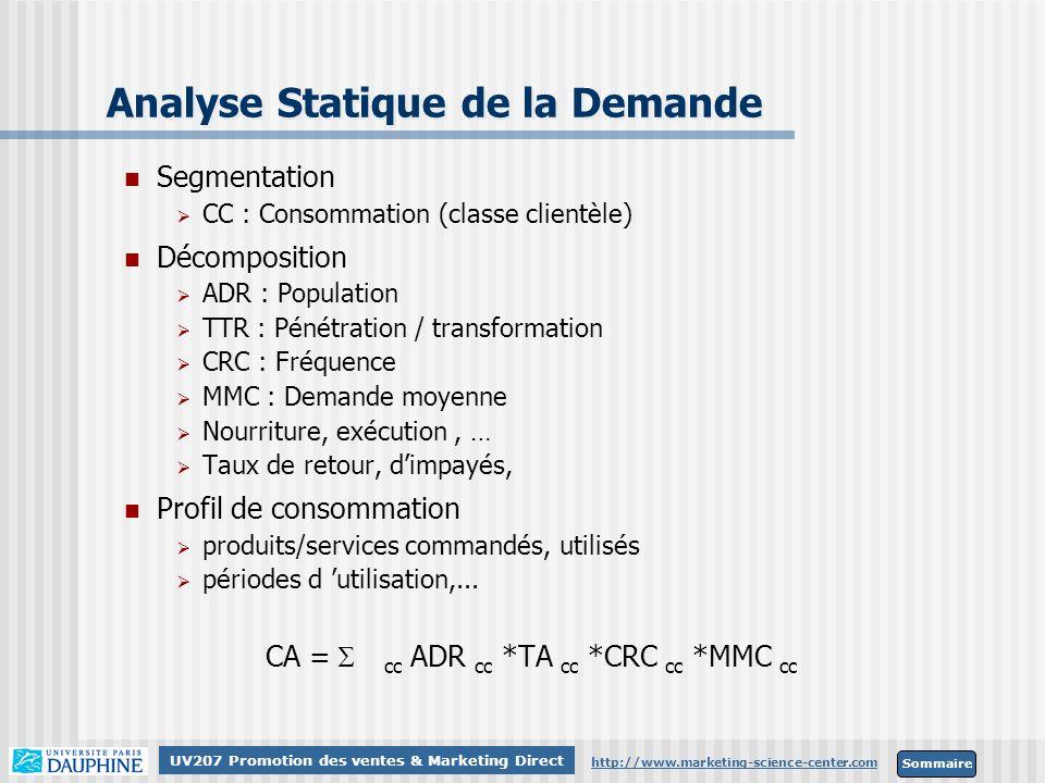 Sommaire http://www.marketing-science-center.com UV207 Promotion des ventes & Marketing Direct Analyse Statique de la Demande Segmentation CC : Consom