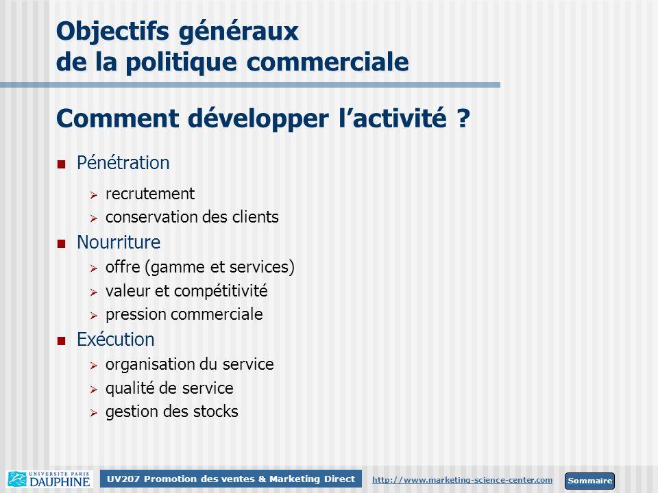 Sommaire http://www.marketing-science-center.com UV207 Promotion des ventes & Marketing Direct Objectifs généraux de la politique commerciale Comment