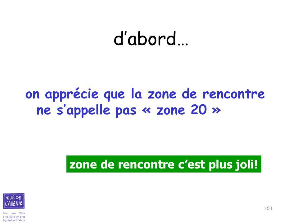 101 dabord… on apprécie que la zone de rencontre ne sappelle pas « zone 20 » zone de rencontre cest plus joli!