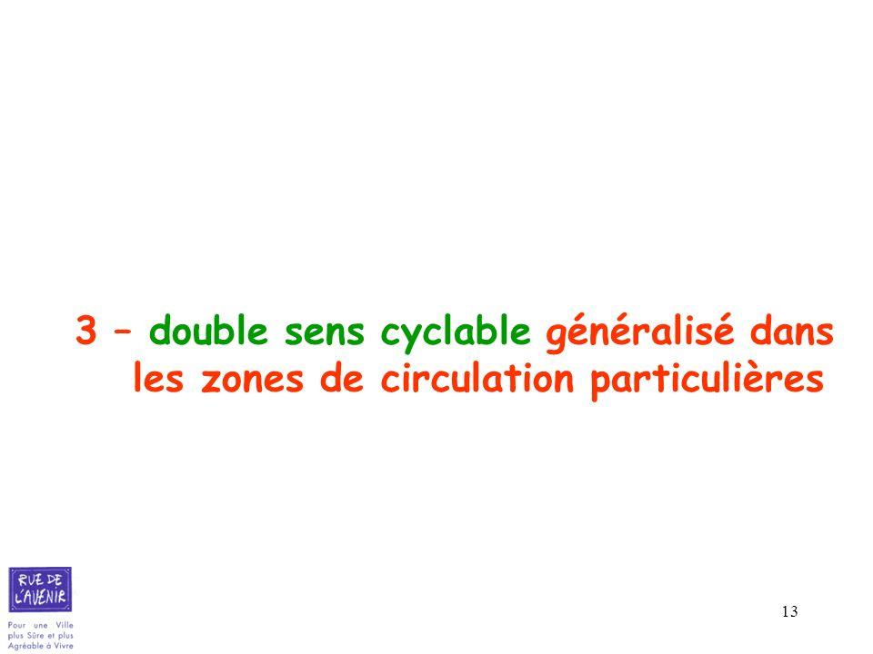 13 3 – double sens cyclable généralisé dans les zones de circulation particulières