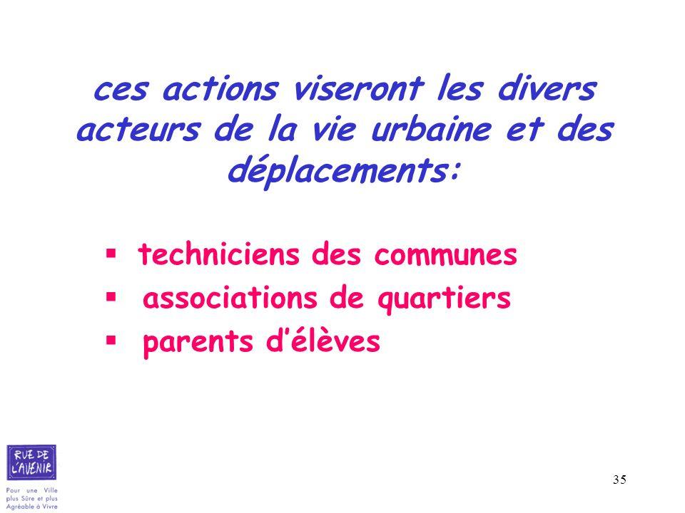 35 ces actions viseront les divers acteurs de la vie urbaine et des déplacements: techniciens des communes associations de quartiers parents délèves