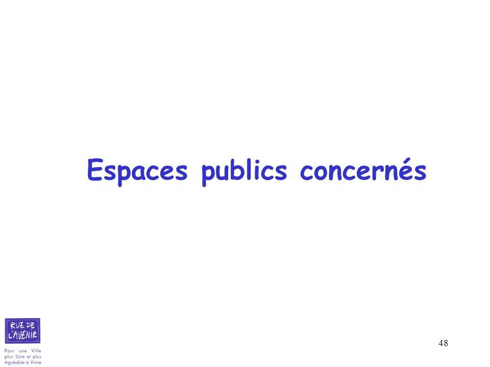 48 Espaces publics concernés