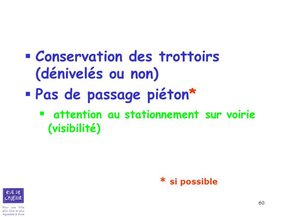 60 Conservation des trottoirs (dénivelés ou non) Pas de passage piéton* attention au stationnement sur voirie (visibilité) * si possible