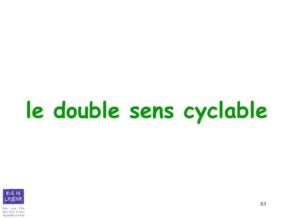 63 le double sens cyclable