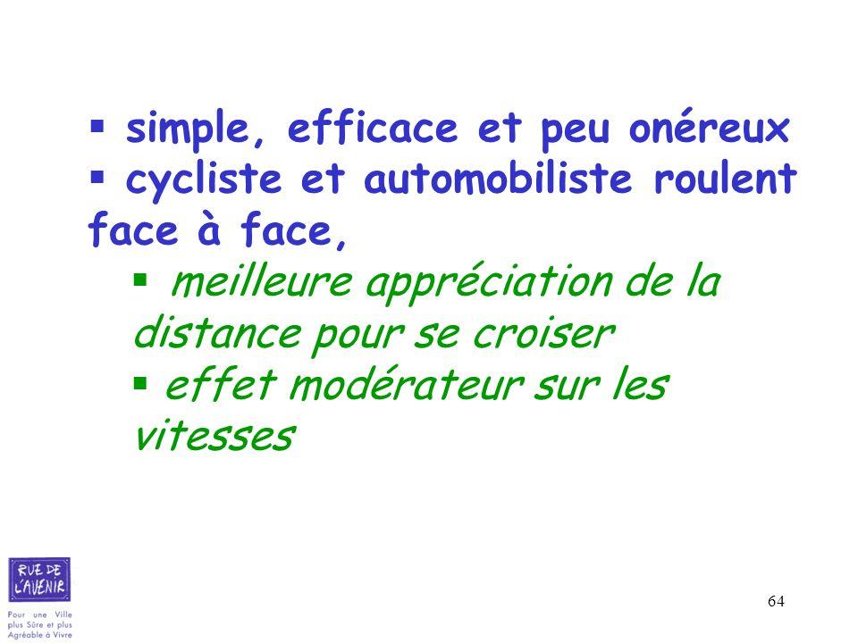 64 simple, efficace et peu onéreux cycliste et automobiliste roulent face à face, meilleure appréciation de la distance pour se croiser effet modérate