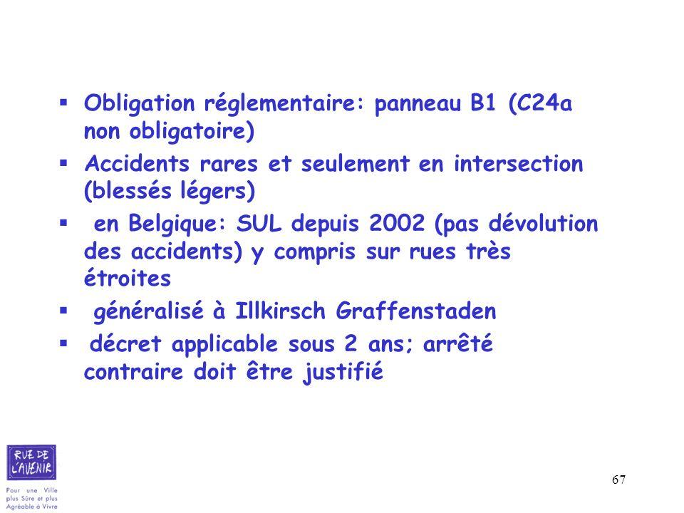 67 Obligation réglementaire: panneau B1 (C24a non obligatoire) Accidents rares et seulement en intersection (blessés légers) en Belgique: SUL depuis 2