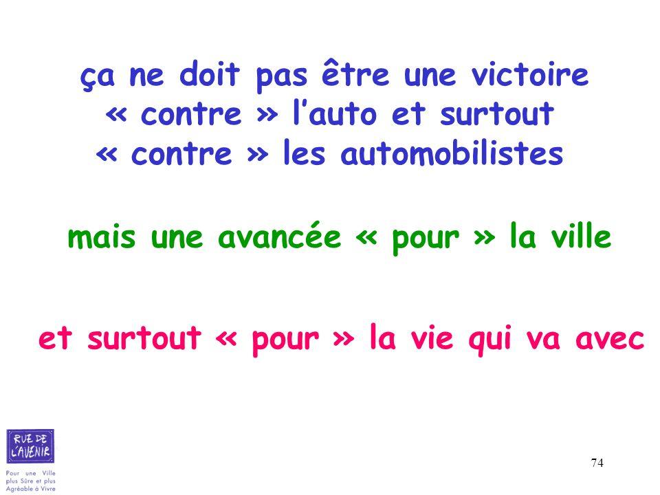 74 ça ne doit pas être une victoire « contre » lauto et surtout « contre » les automobilistes mais une avancée « pour » la ville et surtout « pour » l