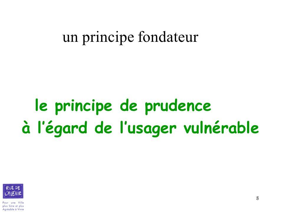 8 un principe fondateur le principe de prudence à légard de lusager vulnérable